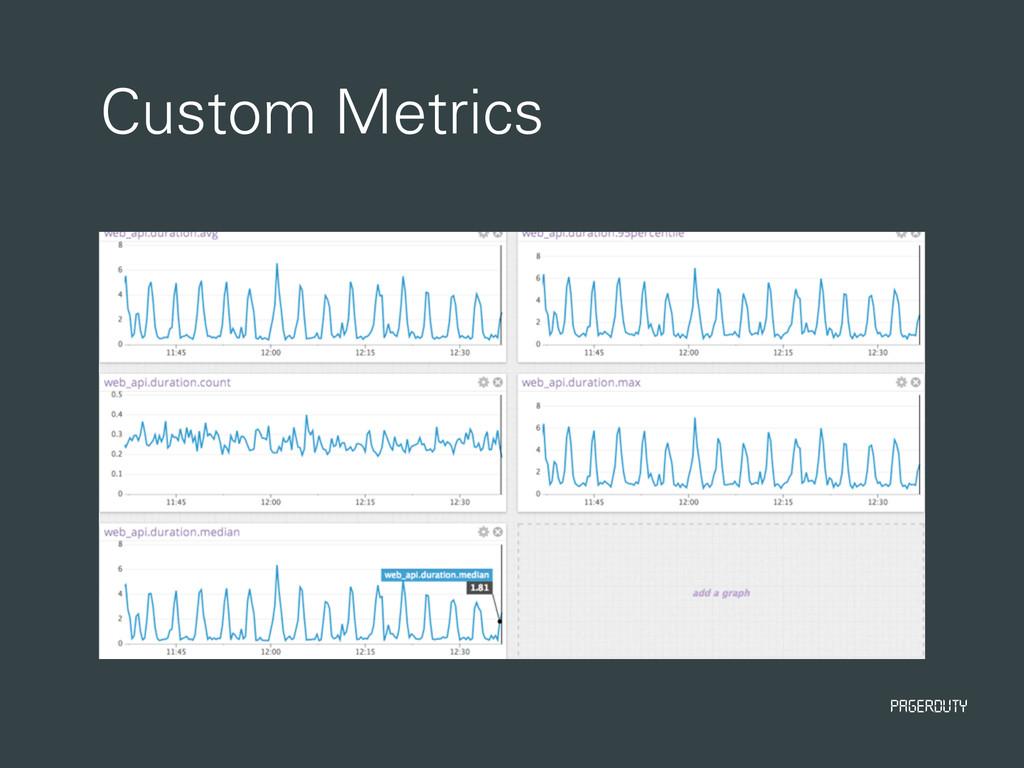 PagerDuty Custom Metrics