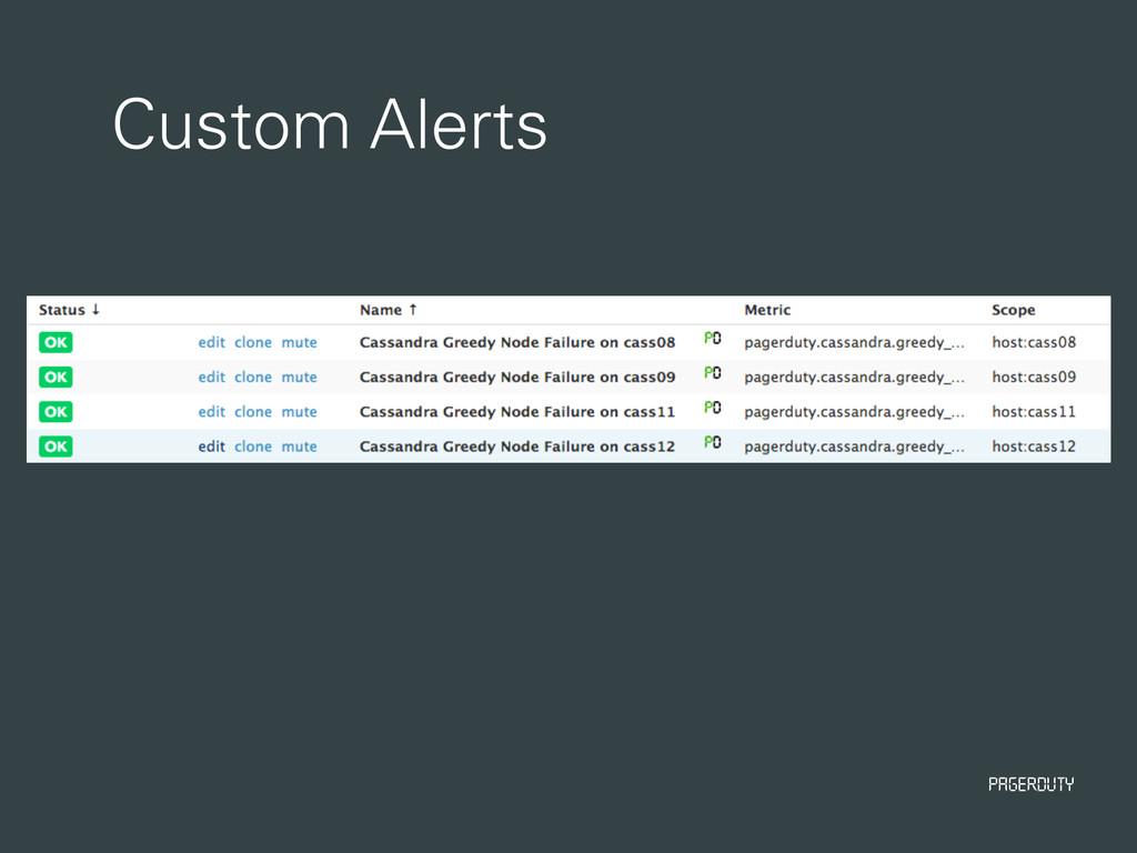 PagerDuty Custom Alerts