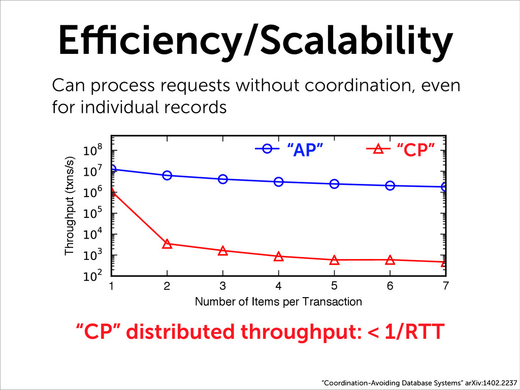 Efficiency/Scalability Can process requests wit...