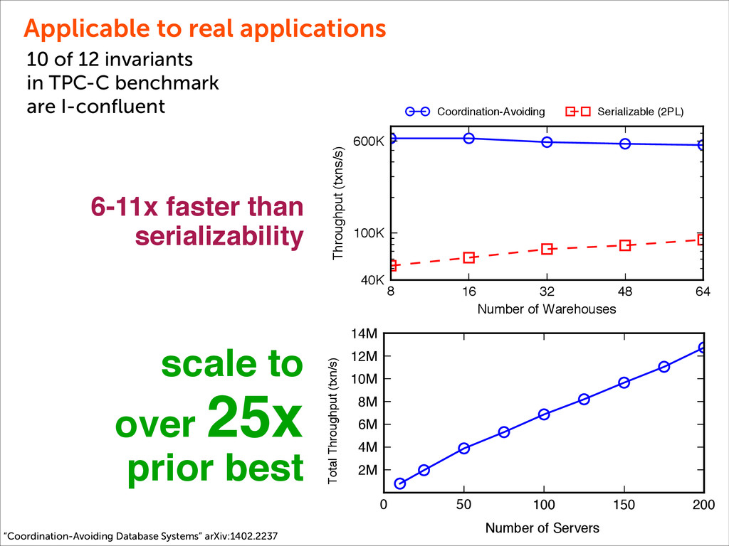 Applicable to real applications scale to! over ...