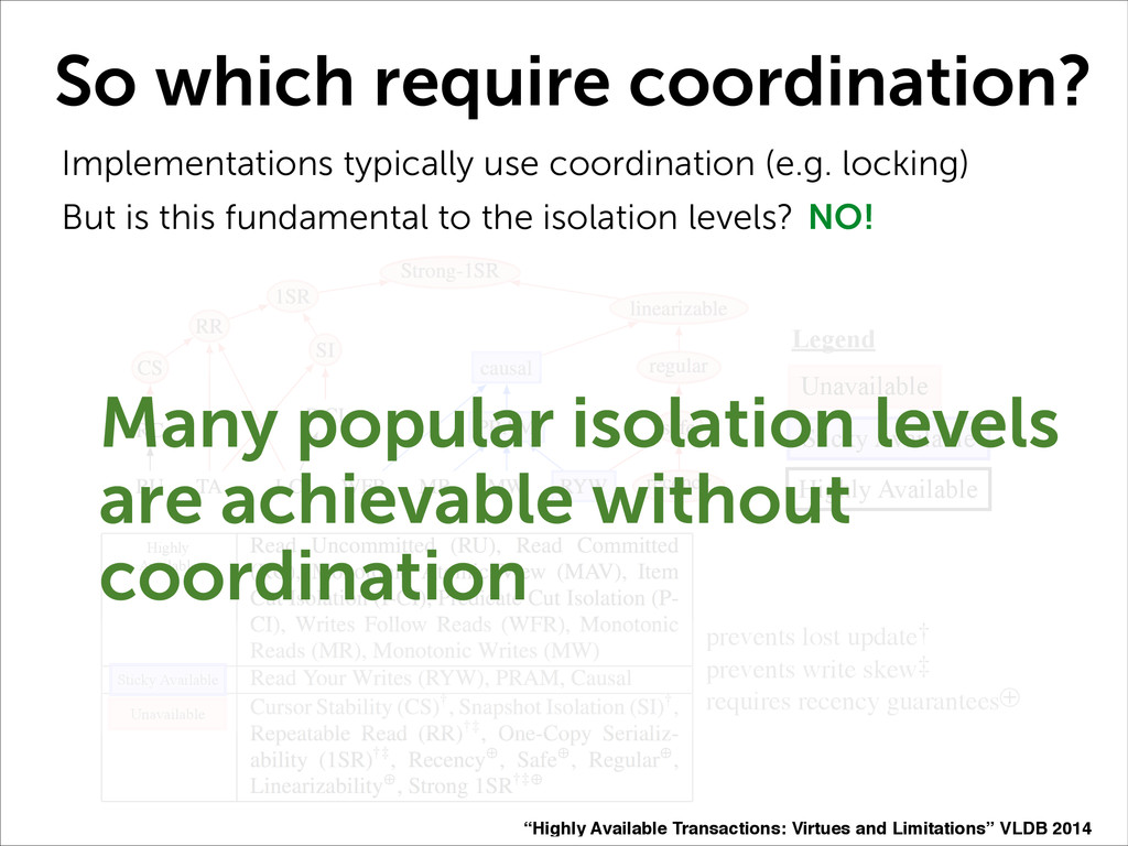 So which require coordination? Implementations ...