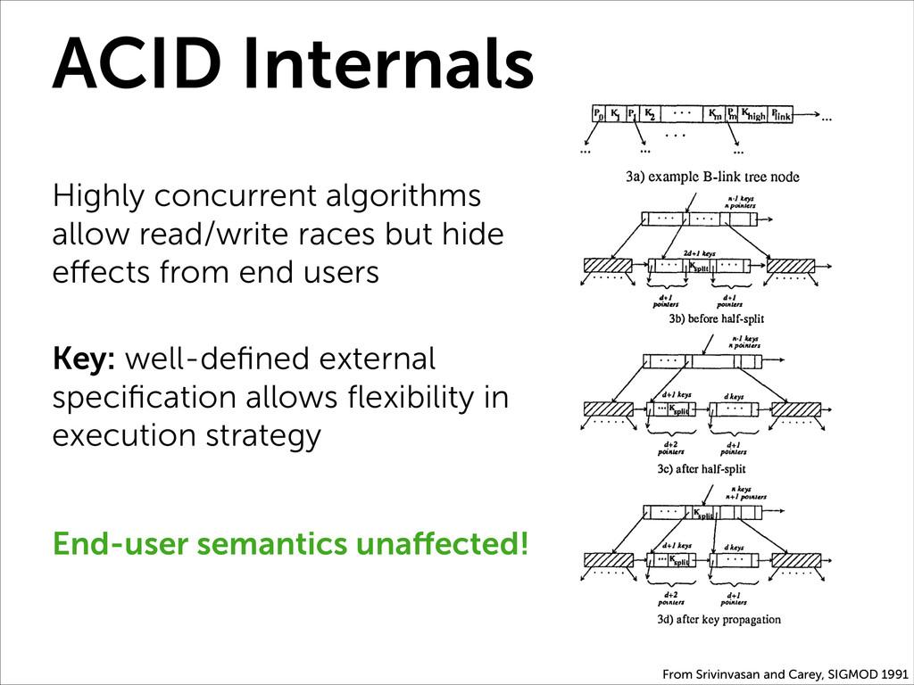 ACID Internals Highly concurrent algorithms all...