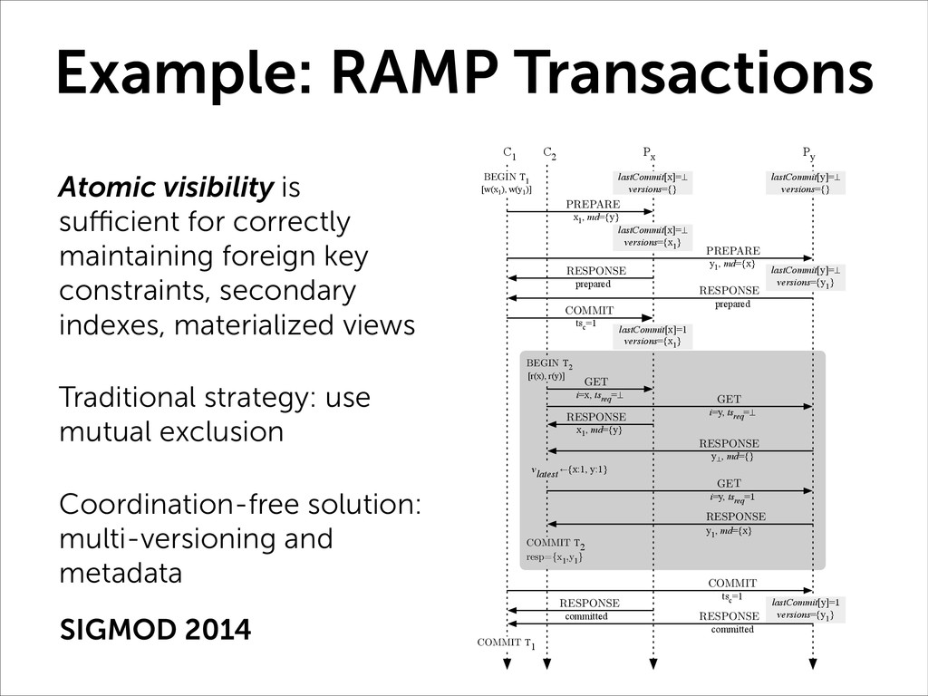 Example: RAMP Transactions Atomic visibility is...
