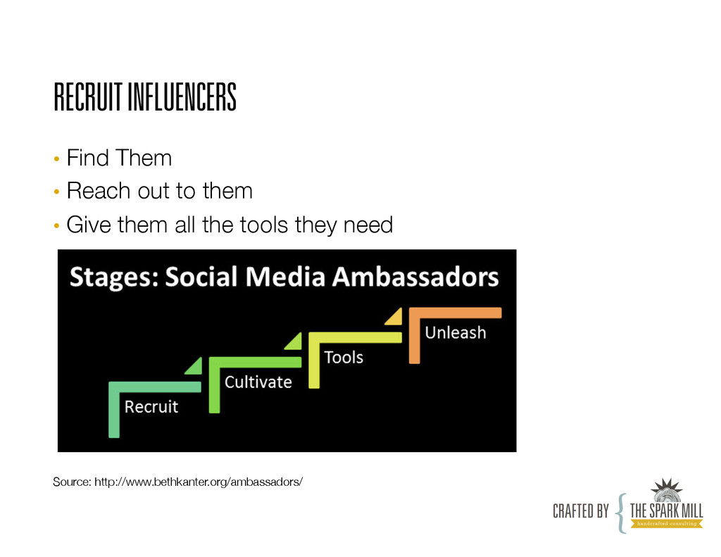 RECRUIT INFLUENCERS • Find Them • Reach out ...