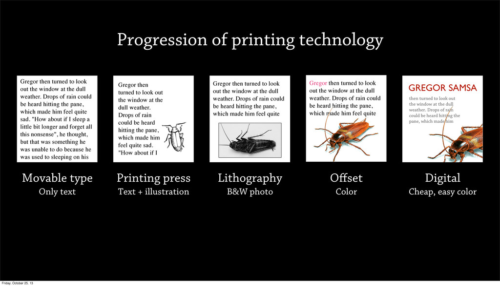 Progression of printing technology Movable type...