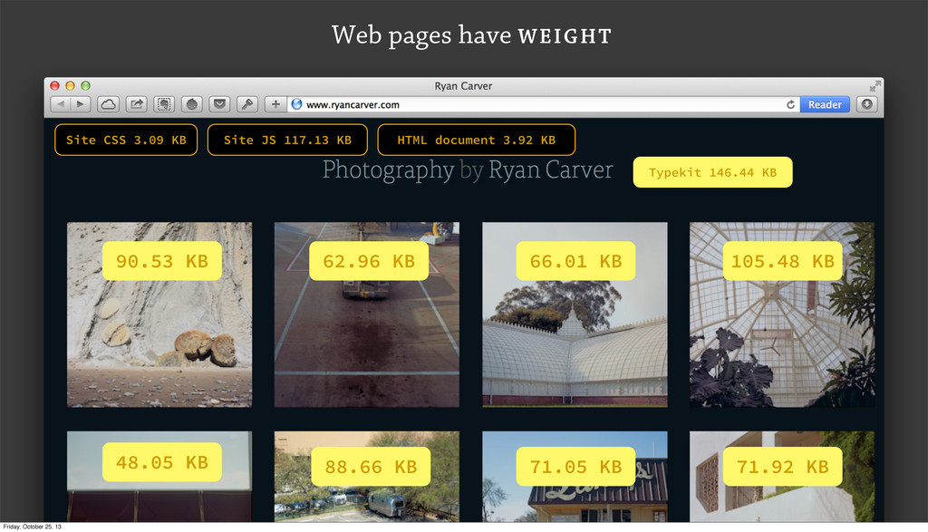 Web pages have WEIGHT 62.96 KB 88.66 KB 66.01 K...