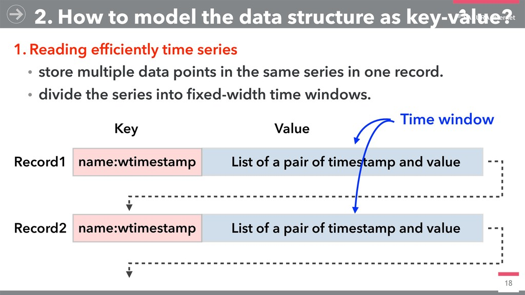 18 2. How to model the data structure as key-va...