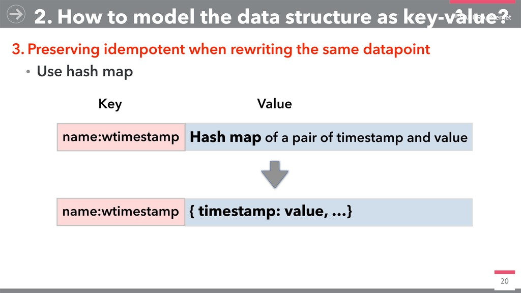 20 2. How to model the data structure as key-va...