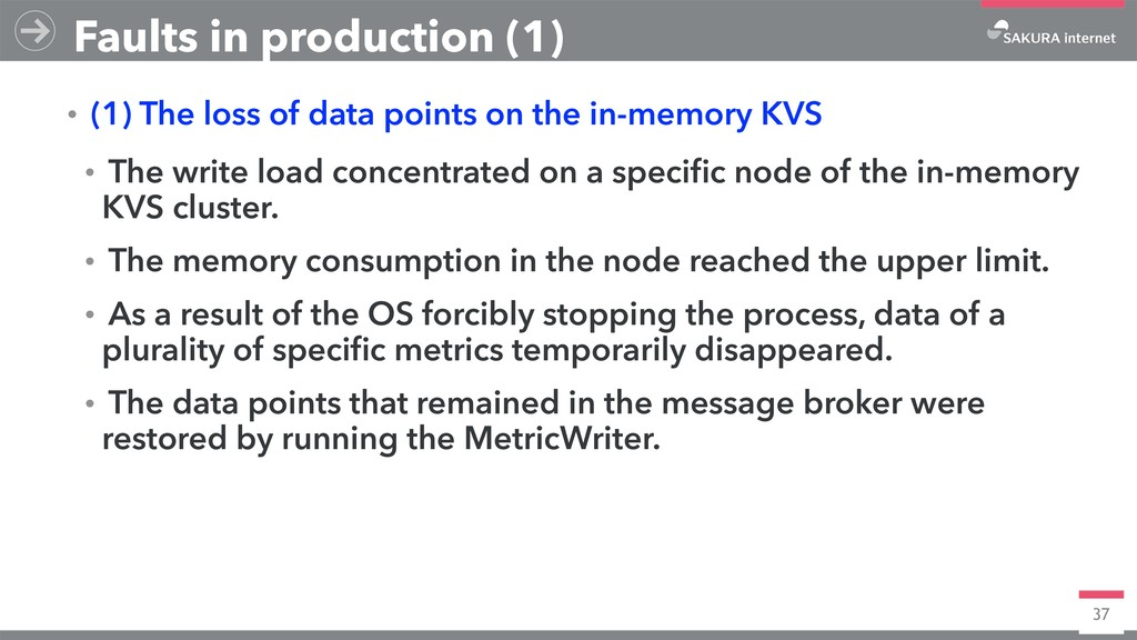 37 Faults in production (1) ɾ(1) The loss of da...