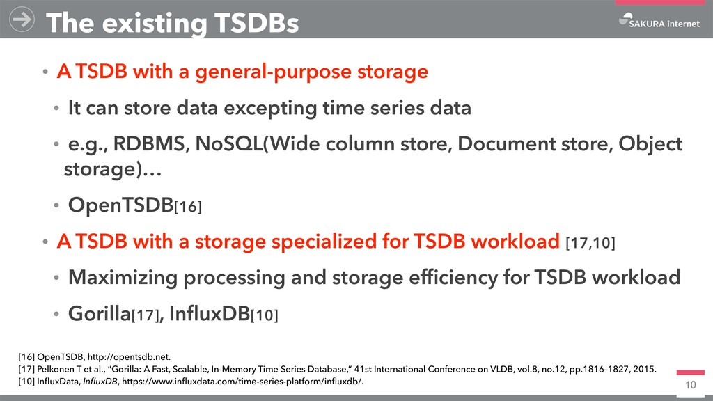 10 The existing TSDBs ɾA TSDB with a general-pu...