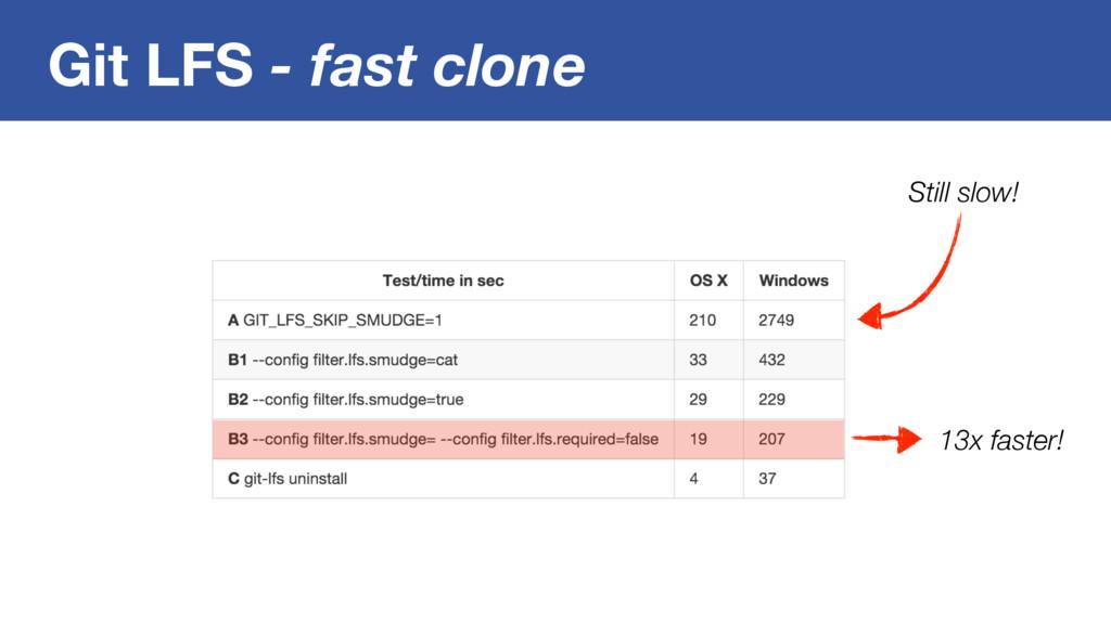 Git LFS - fast clone Still slow! 13x faster!