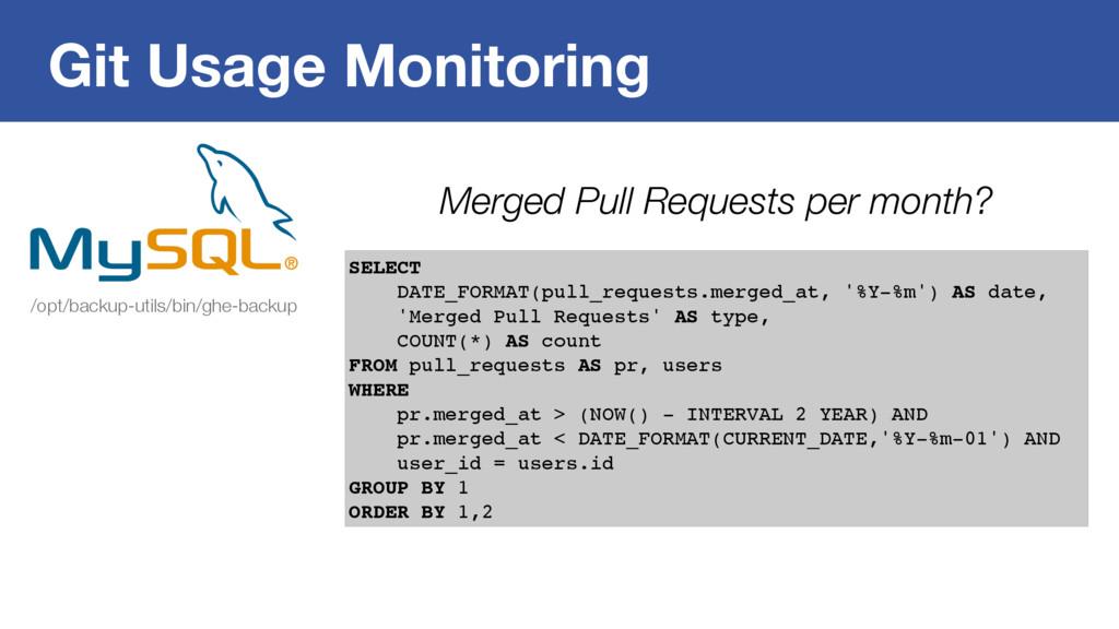 Git Usage Monitoring /opt/backup-utils/bin/ghe-...