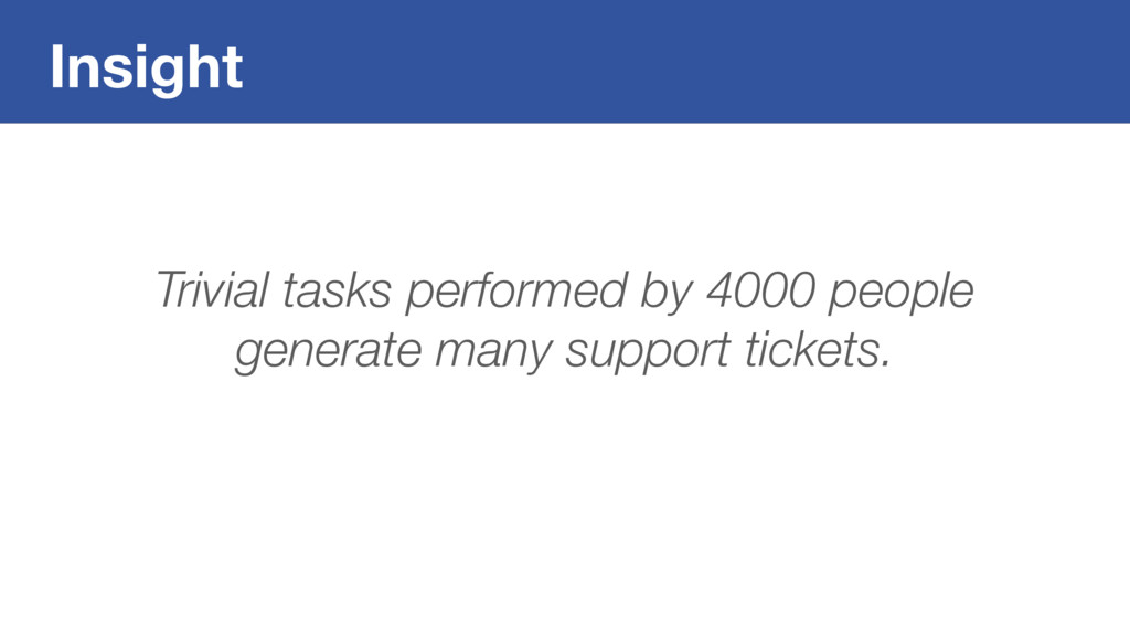Insight Trivial tasks performed by 4000 people ...