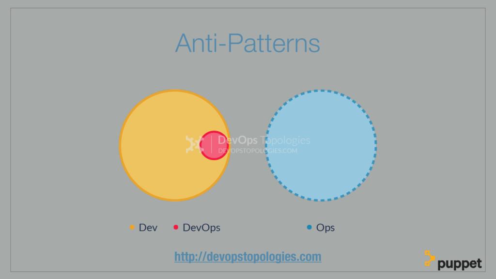 Anti-Patterns http://devopstopologies.com