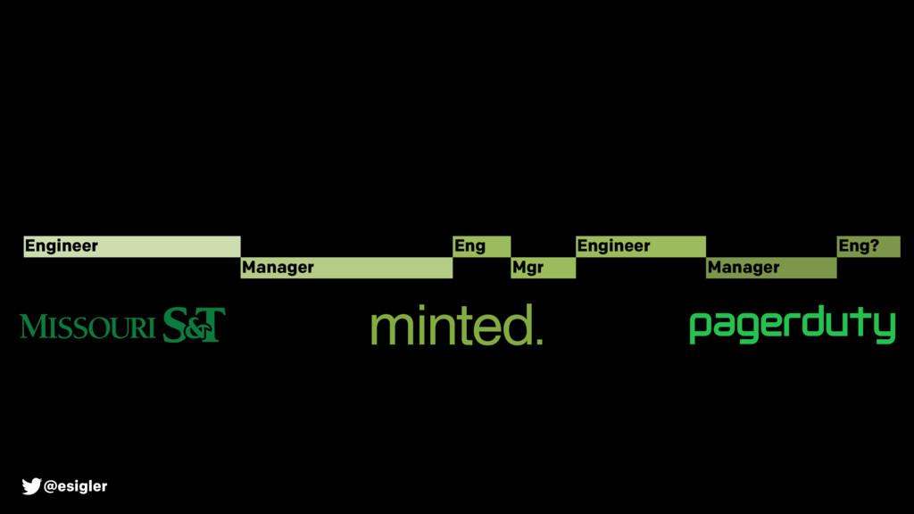@esigler Engineer Eng Engineer Eng? Manager Mgr...