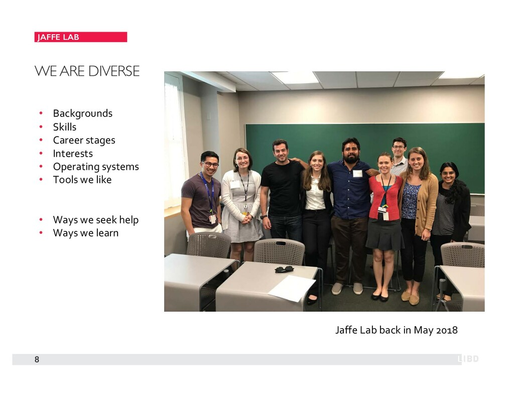 JAFFE LAB 8 WE ARE DIVERSE • Backgrounds • Skil...