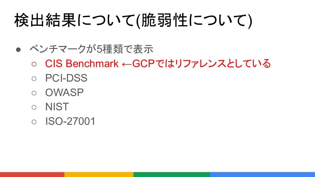 検出結果について(脆弱性について) ● ベンチマークが5種類で表示 ○ CIS Benchma...
