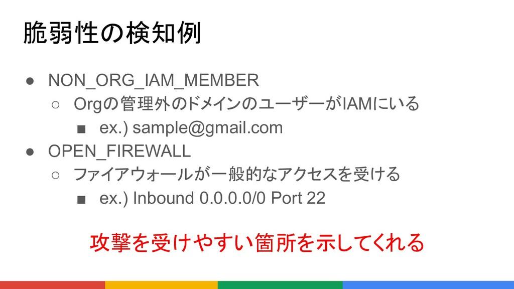 脆弱性の検知例 ● NON_ORG_IAM_MEMBER ○ Orgの管理外のドメインのユーザ...