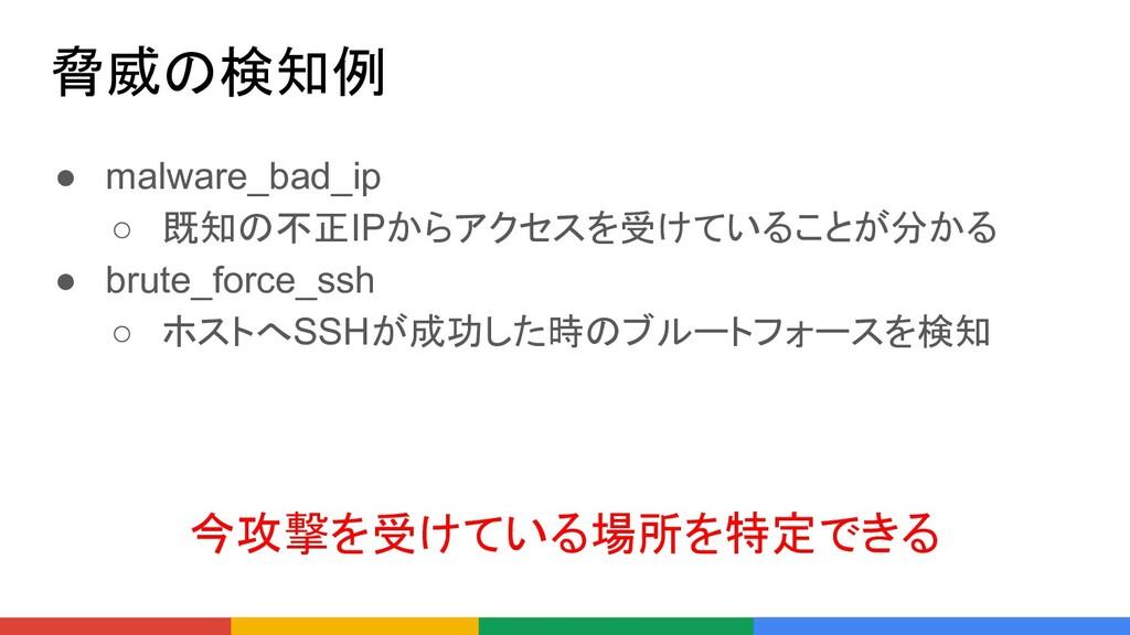 脅威の検知例 ● malware_bad_ip ○ 既知の不正IPからアクセスを受けていること...