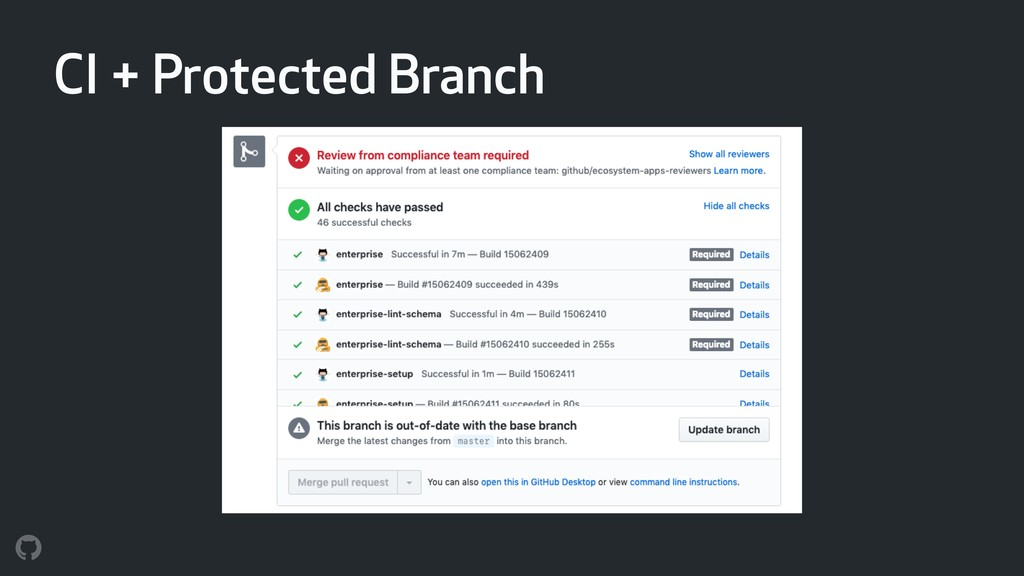 CI + Protected Branch