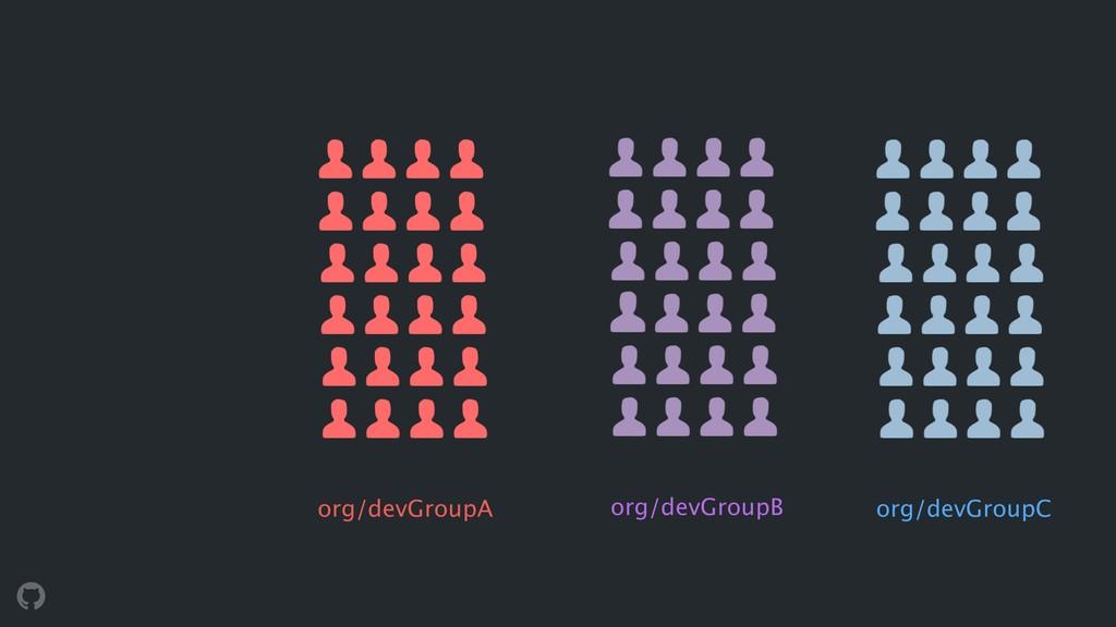 org/devGroupA org/devGroupB org/devGroupC