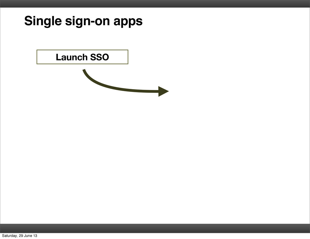 Single sign-on apps Launch SSO Saturday, 29 Jun...