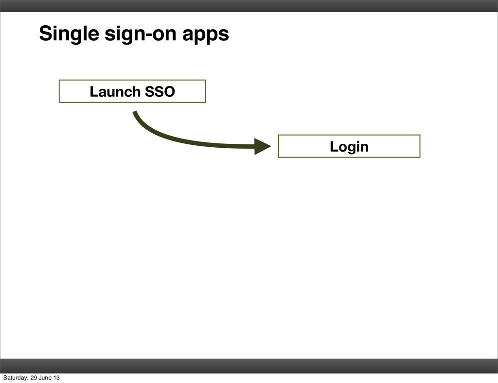 Single sign-on apps Launch SSO Login Saturday, ...