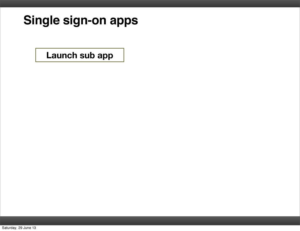 Single sign-on apps Launch sub app Saturday, 29...