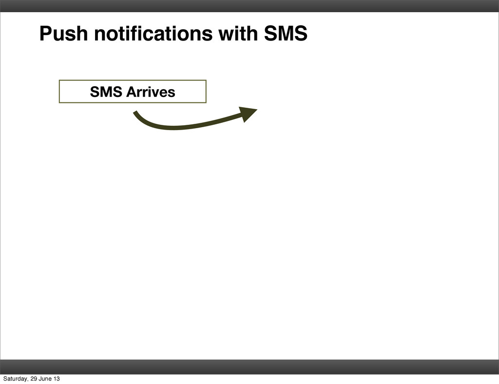 Push notifications with SMS SMS Arrives Saturda...