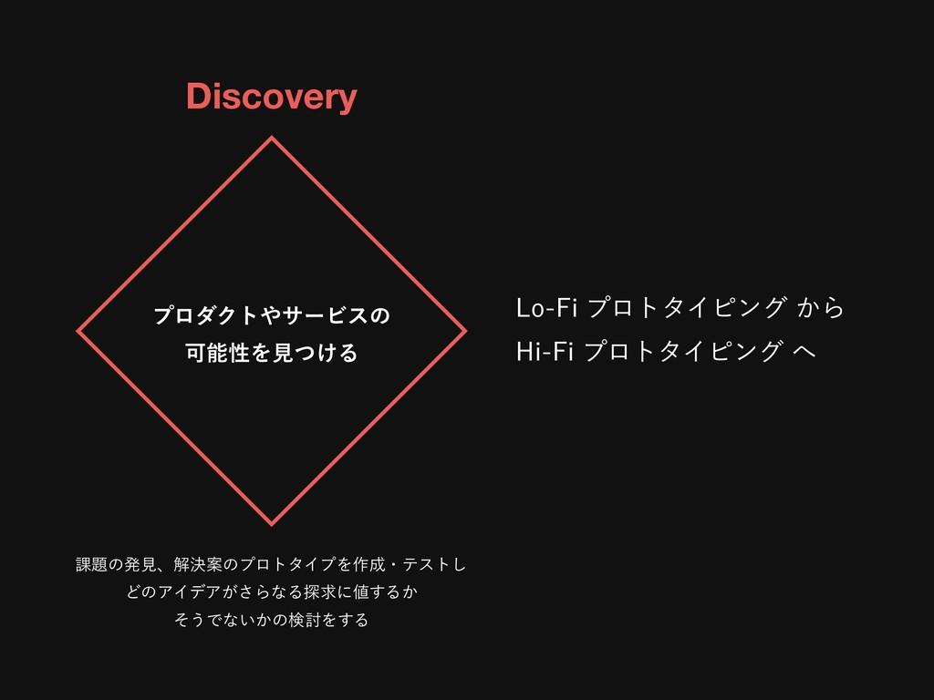 Discovery ϓϩμΫταʔϏεͷ ՄੑΛݟ͚ͭΔ ՝ͷൃݟɺղܾҊͷϓϩτλΠ...
