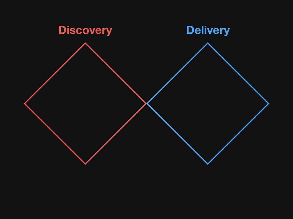 Discovery Delivery
