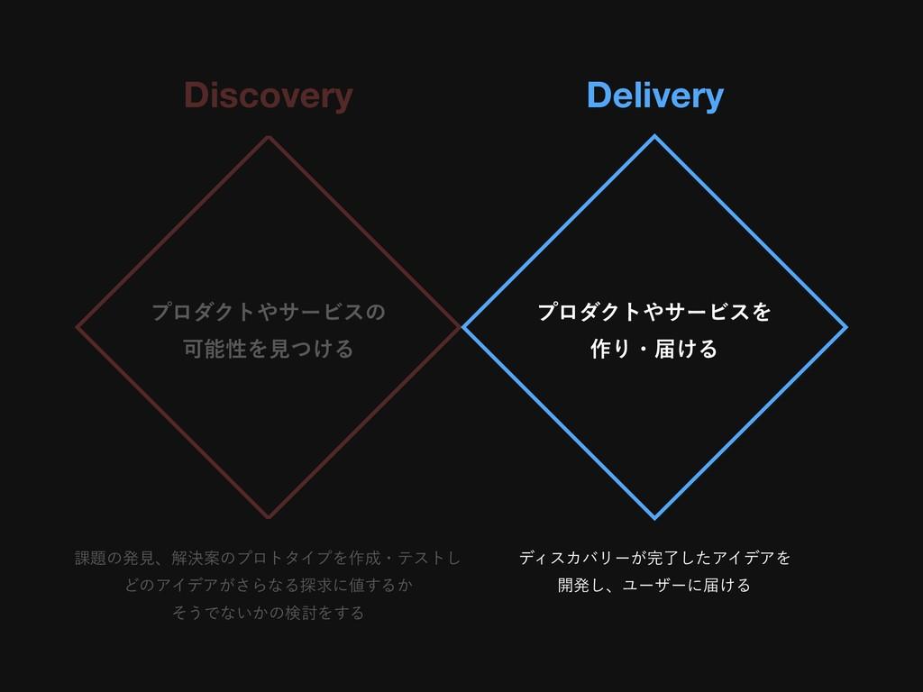Discovery Delivery ϓϩμΫταʔϏεͷ ՄੑΛݟ͚ͭΔ ՝ͷൃݟɺ...