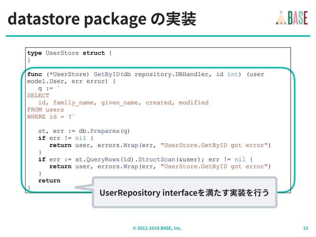 © - BASE, Inc. datastore package の実装 type UserS...