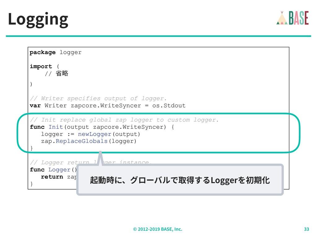 © - BASE, Inc. Logging package logger import ( ...