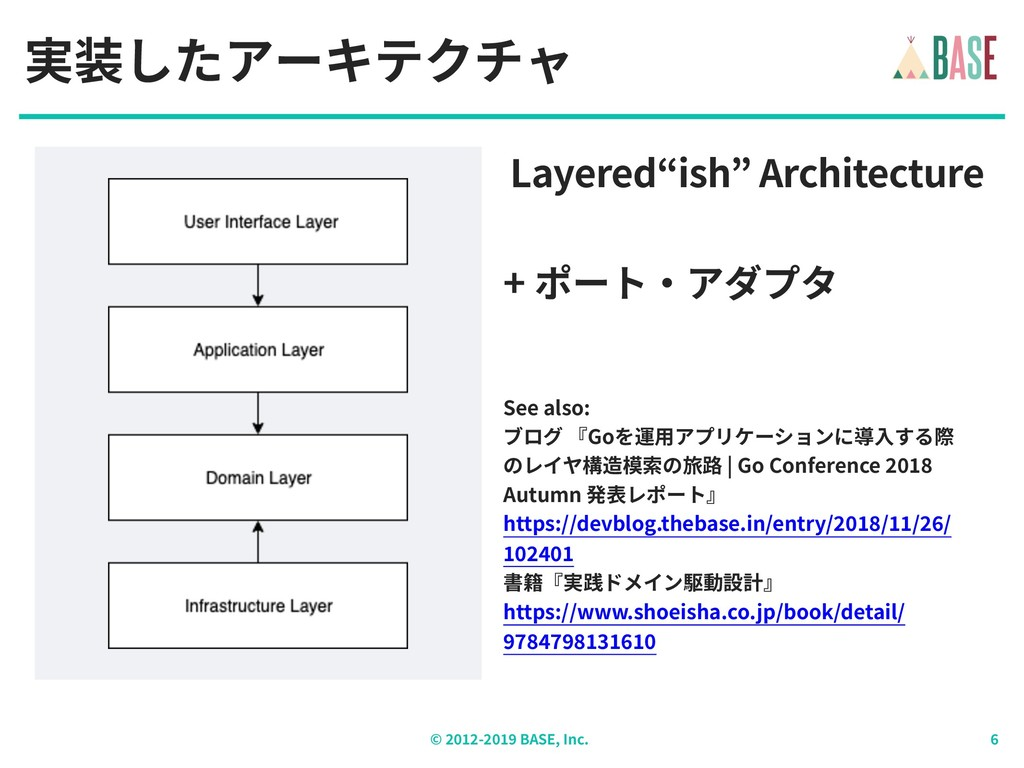 "© - BASE, Inc. Layered""ish"" Architecture + ポート‧..."