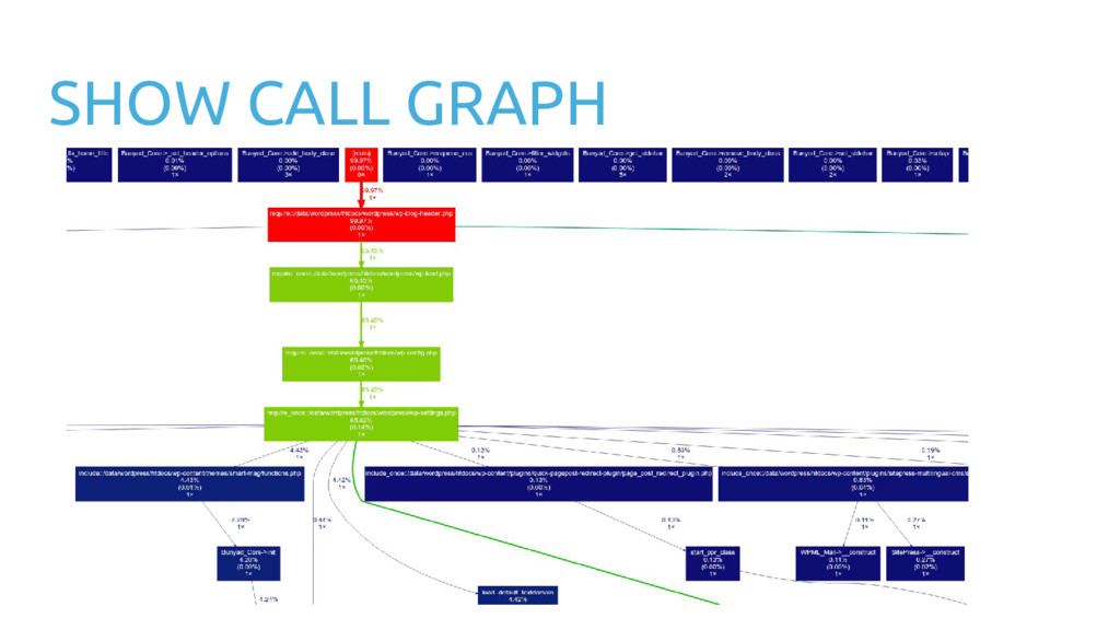 SHOW CALL GRAPH