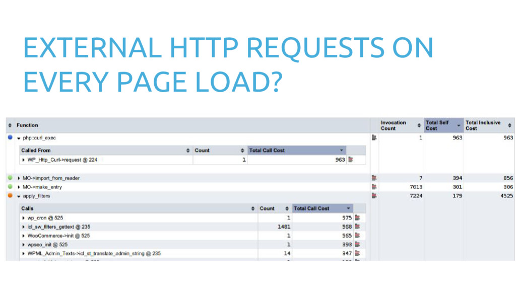 EXTERNAL HTTP REQUESTS ON EVERY PAGE LOAD?