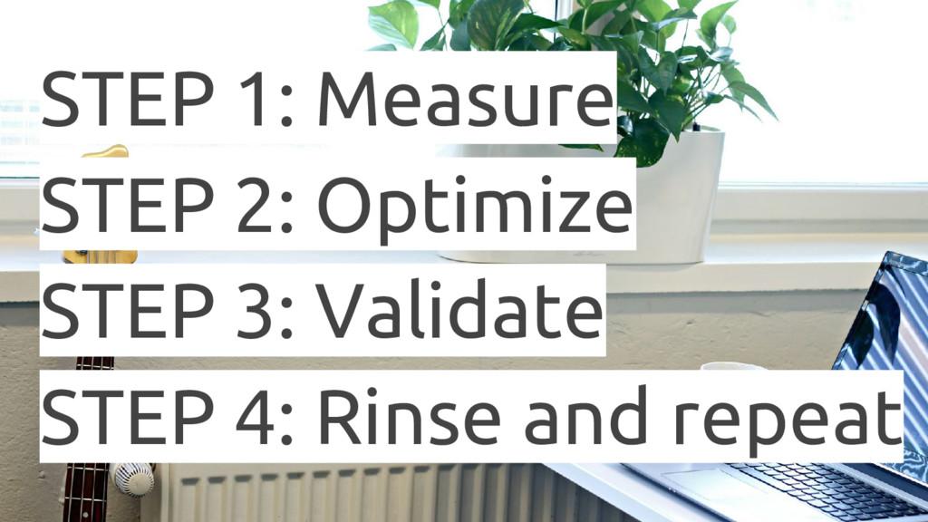 STEP 1: Measure STEP 2: Optimize STEP 3: Valida...