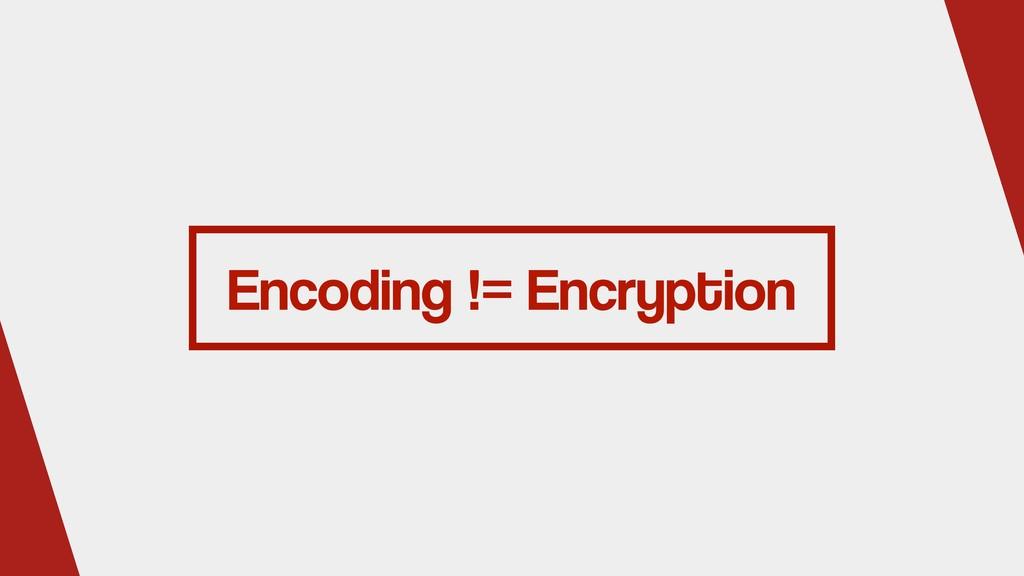 Encoding != Encryption