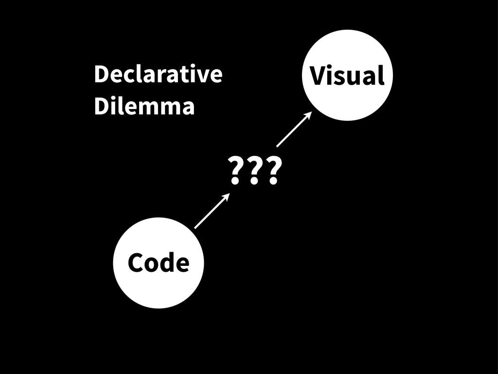 Code ??? Visual Declarative Dilemma