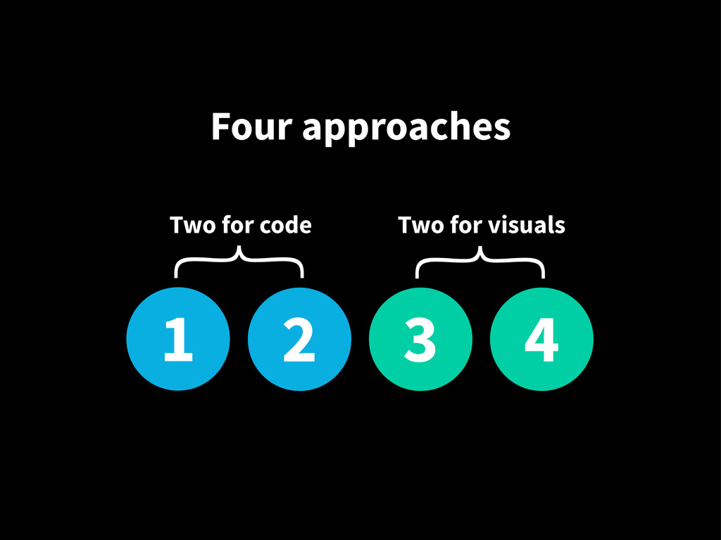 1 2 3 4 Two for code Two for visuals { { Four a...