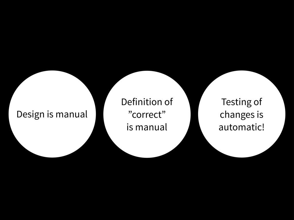 """Design is manual Definition of """"correct"""" is man..."""