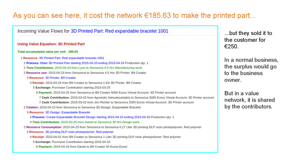 As you can see here, it cost the network €185.6...