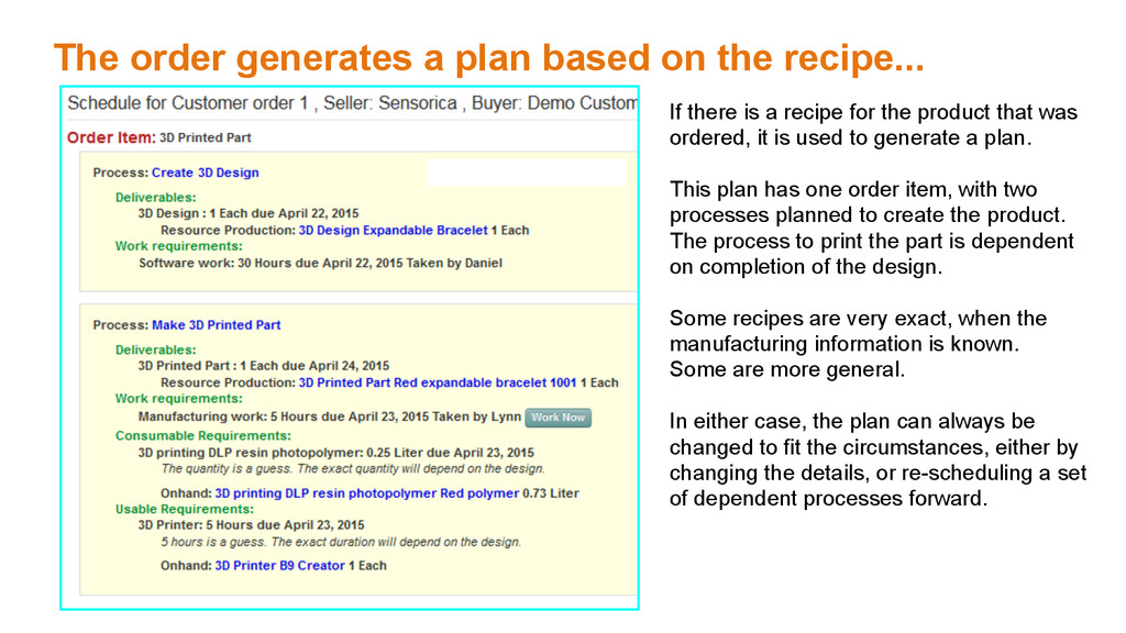 The order generates a plan based on the recipe....