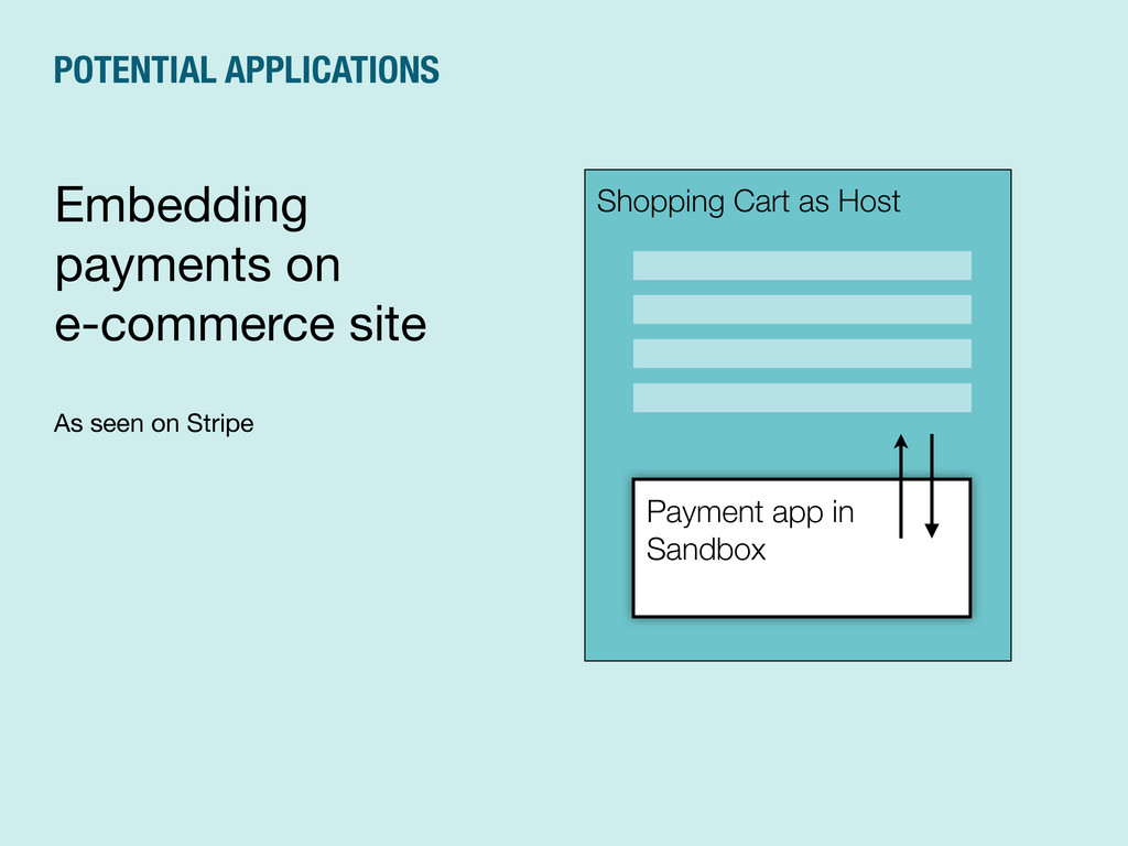 POTENTIAL APPLICATIONS Embedding payments on e-...
