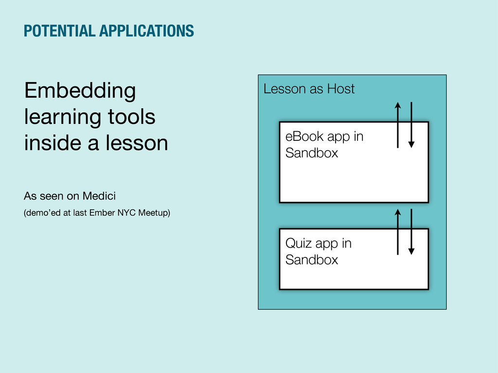 POTENTIAL APPLICATIONS Embedding learning tools...