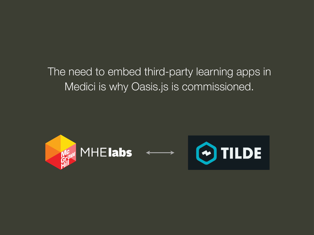 The need to embed third-party learning apps in ...