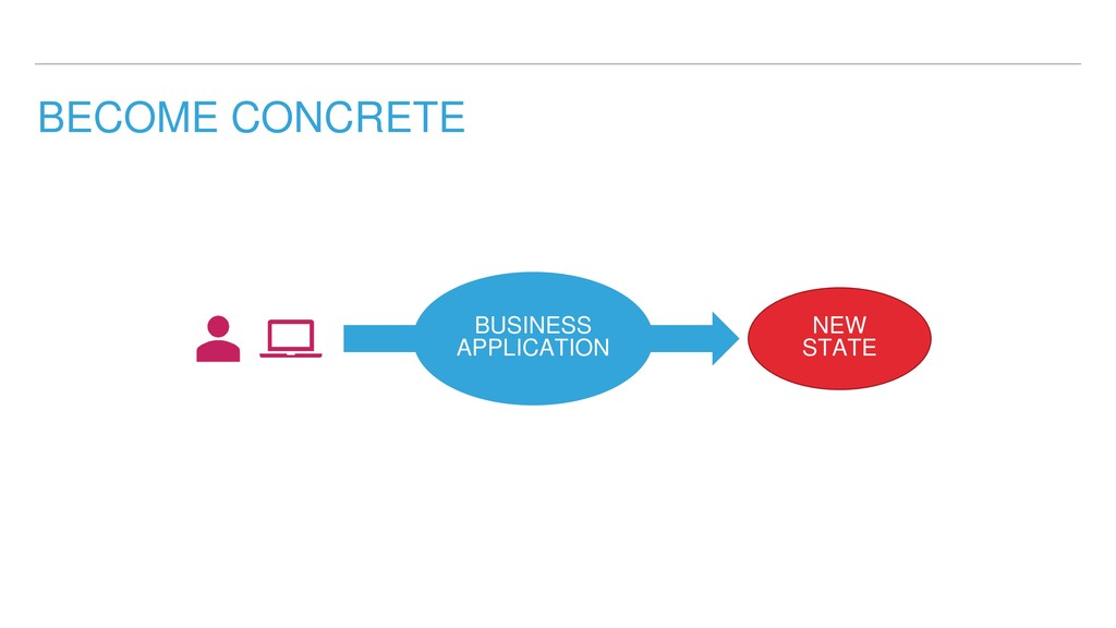 BECOME CONCRETE BUSINESS APPLICATION NEW STATE