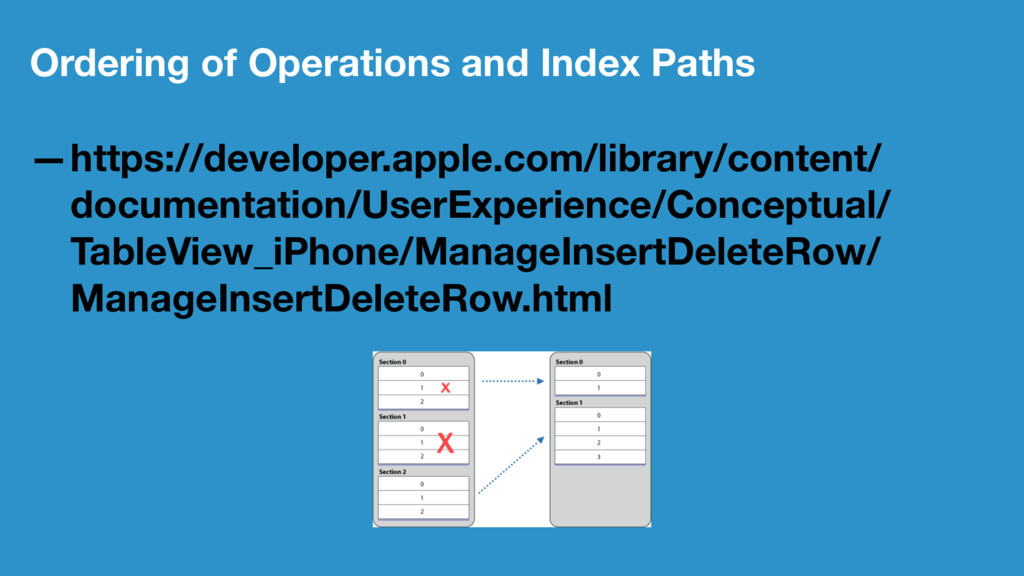 Ordering of Operations and Index Paths —https:/...
