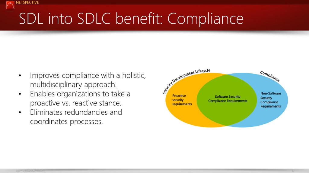 NETSPECTIVE www.netspective.com 17 SDL into SDL...